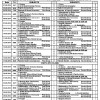 Datesheet 2014 SSC Annual exams BOARD OF INTERMEDIATE & SECONDARY EDUCATION, RAWALPINDI_Page_1