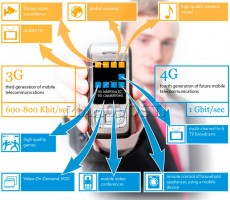 3G and 4G technologies in pakistan